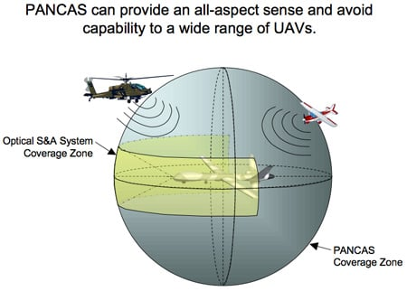UAV Acoustic Collision-Alert System from SARA