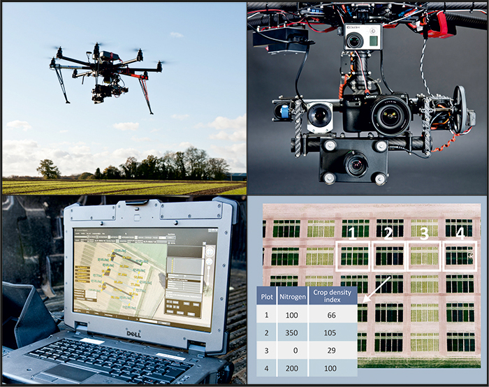 Rothampstead takes an elevated view, Octocopter to monitor crops - sUAS News - The Business of Drones