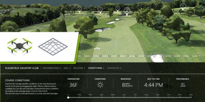 Three reasons golf courses are the next drone mapping