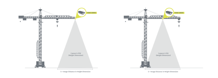 PIX4D Crane Cams Collect and verify as-built data