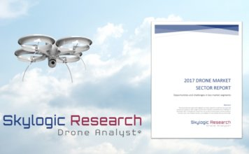 Skylogic Research Report Unveils Drone Industry Market Share Figures