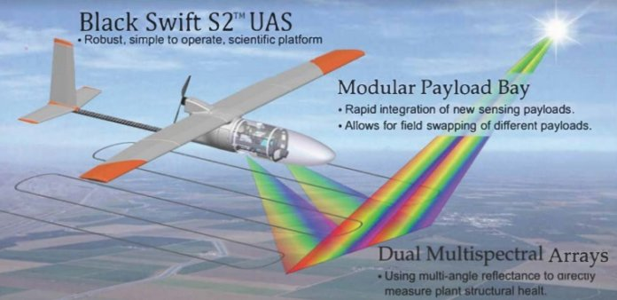 Black Swift Technologies and NASA Partner to Push Agricultural Drone